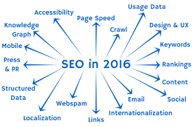 15-predictions-on-seo-changes-from-industry-experts